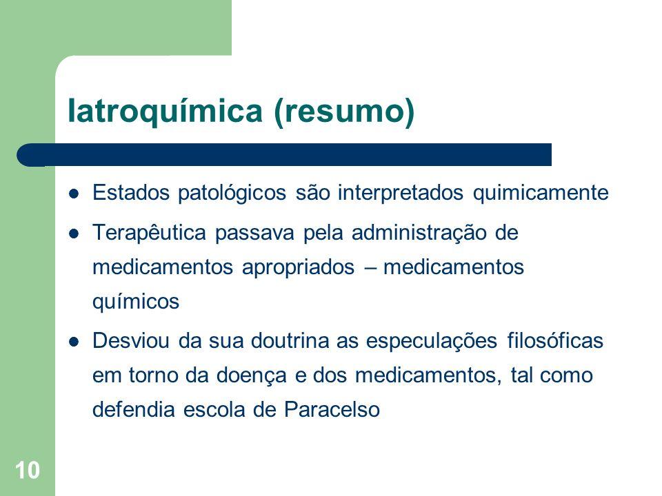 Iatroquímica (resumo)