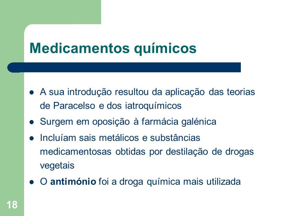 Medicamentos químicos