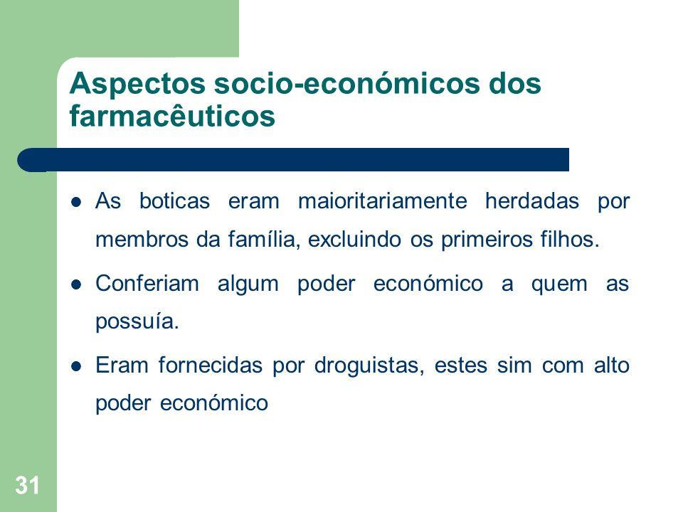 Aspectos socio-económicos dos farmacêuticos