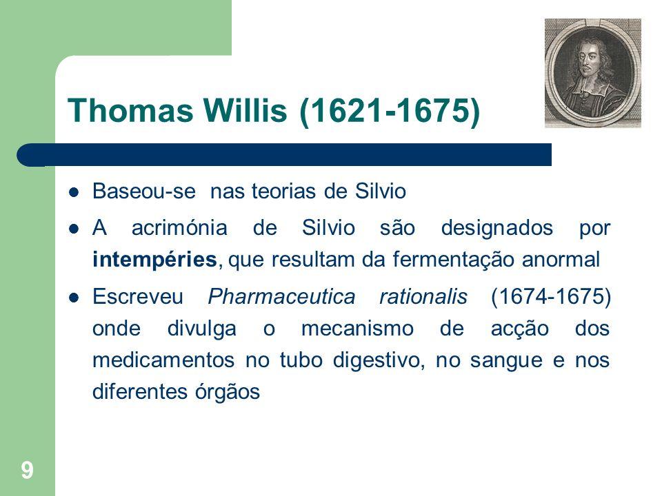 Thomas Willis (1621-1675) Baseou-se nas teorias de Silvio