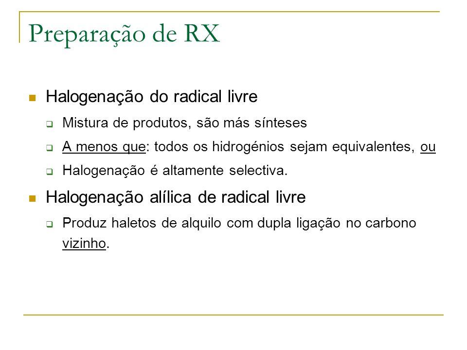 Preparação de RX Halogenação do radical livre