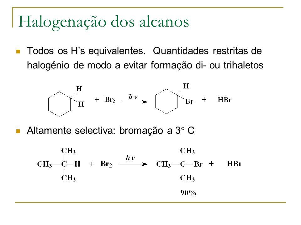 Halogenação dos alcanos