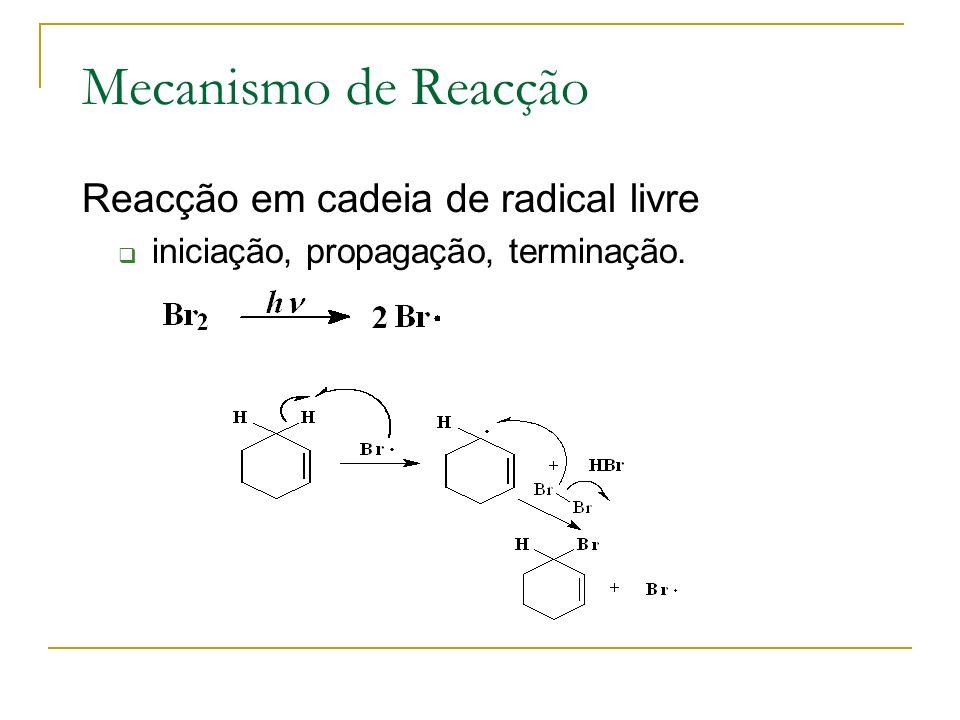 Mecanismo de Reacção Reacção em cadeia de radical livre