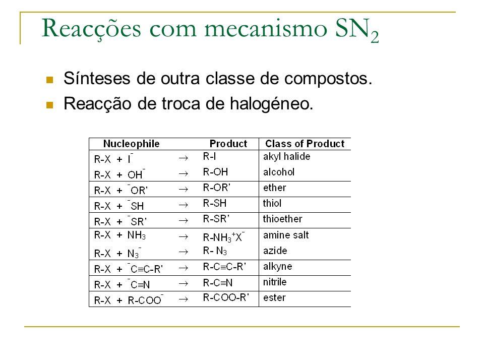 Reacções com mecanismo SN2