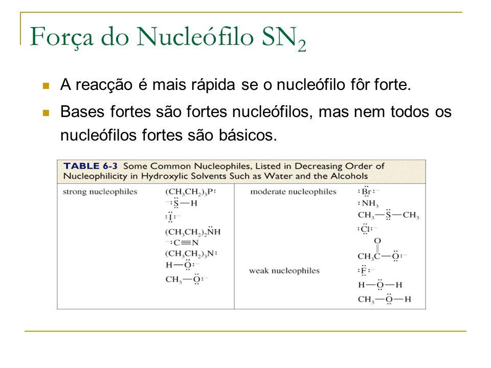 Força do Nucleófilo SN2 A reacção é mais rápida se o nucleófilo fôr forte.