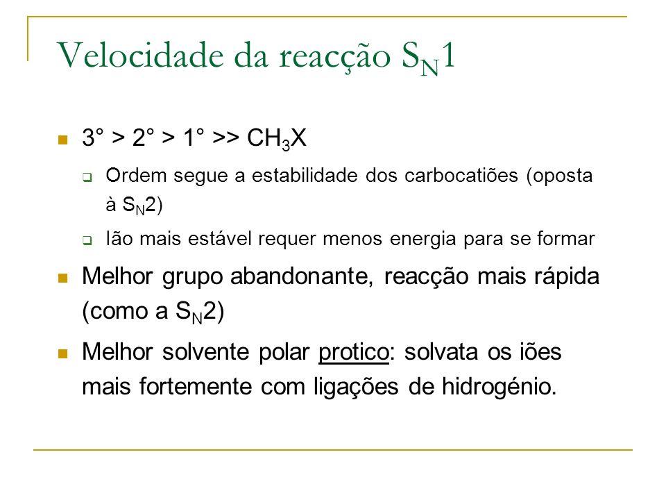 Velocidade da reacção SN1