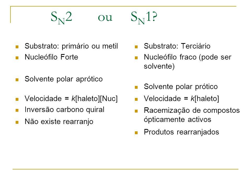 SN2 ou SN1 Substrato: primário ou metil Nucleófilo Forte