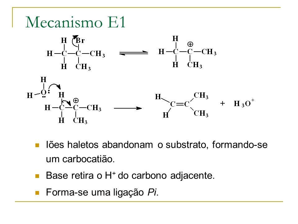 Mecanismo E1Iões haletos abandonam o substrato, formando-se um carbocatião. Base retira o H+ do carbono adjacente.