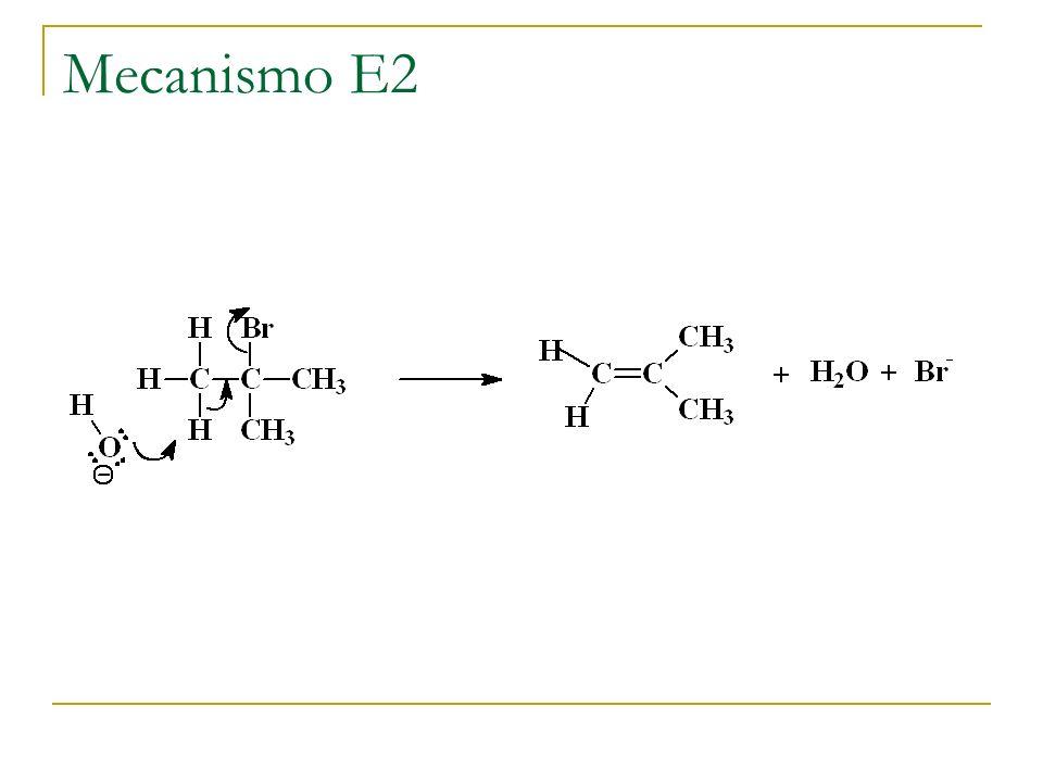 Mecanismo E2