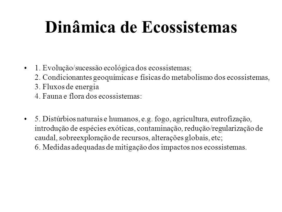 Dinâmica de Ecossistemas
