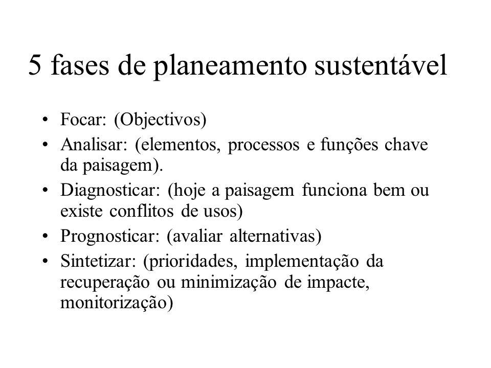 5 fases de planeamento sustentável