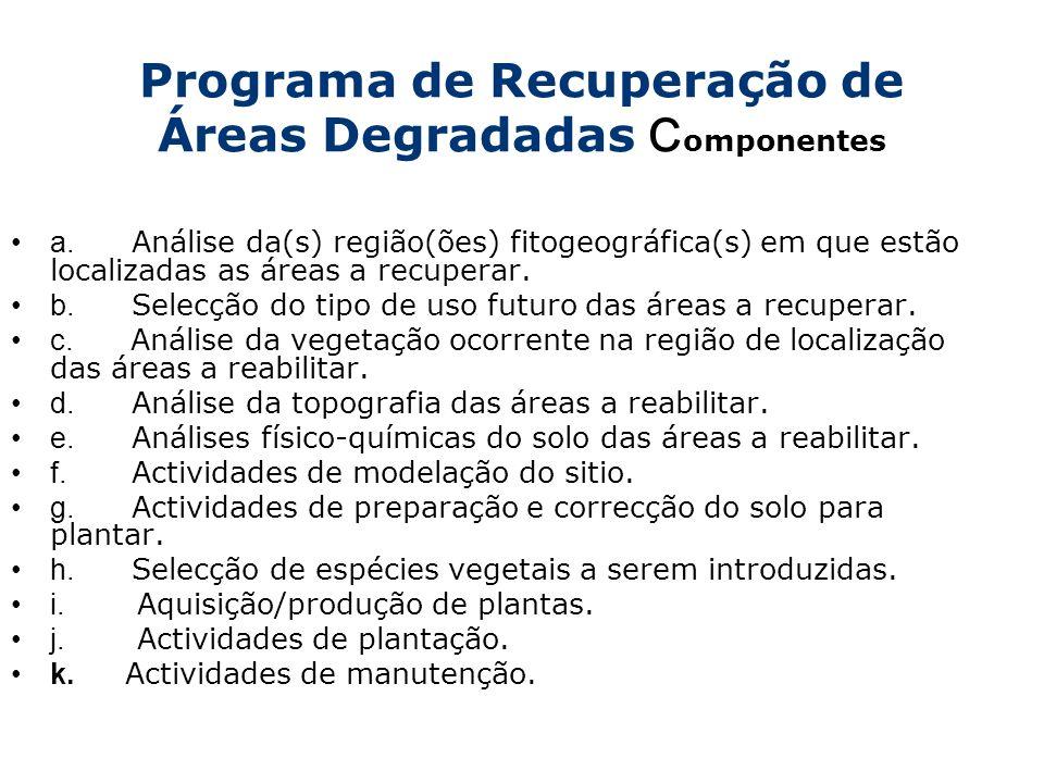 Programa de Recuperação de Áreas Degradadas Componentes