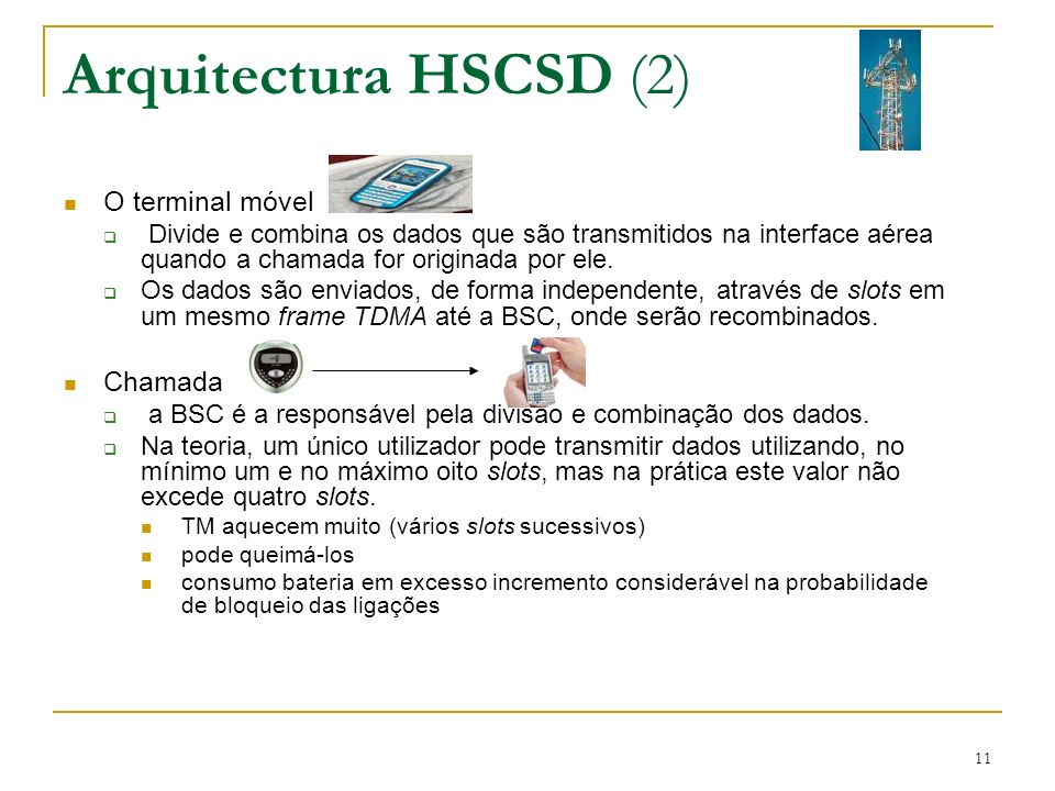 Arquitectura HSCSD (2) O terminal móvel Chamada