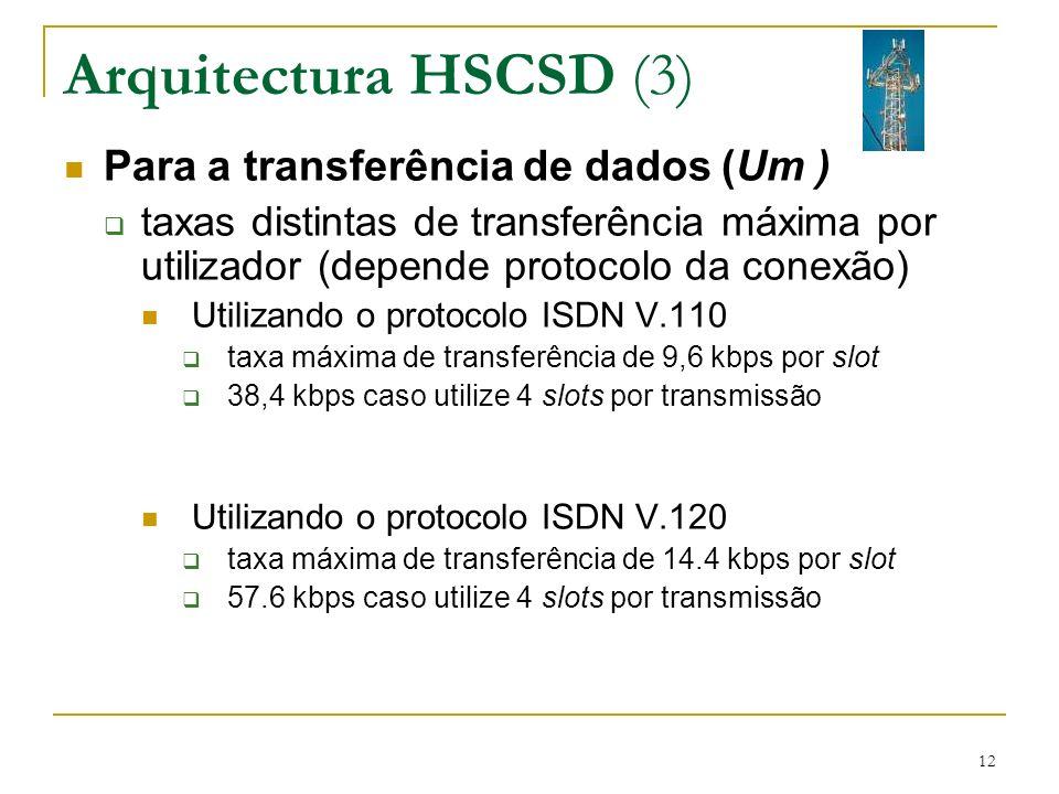 Arquitectura HSCSD (3) Para a transferência de dados (Um )