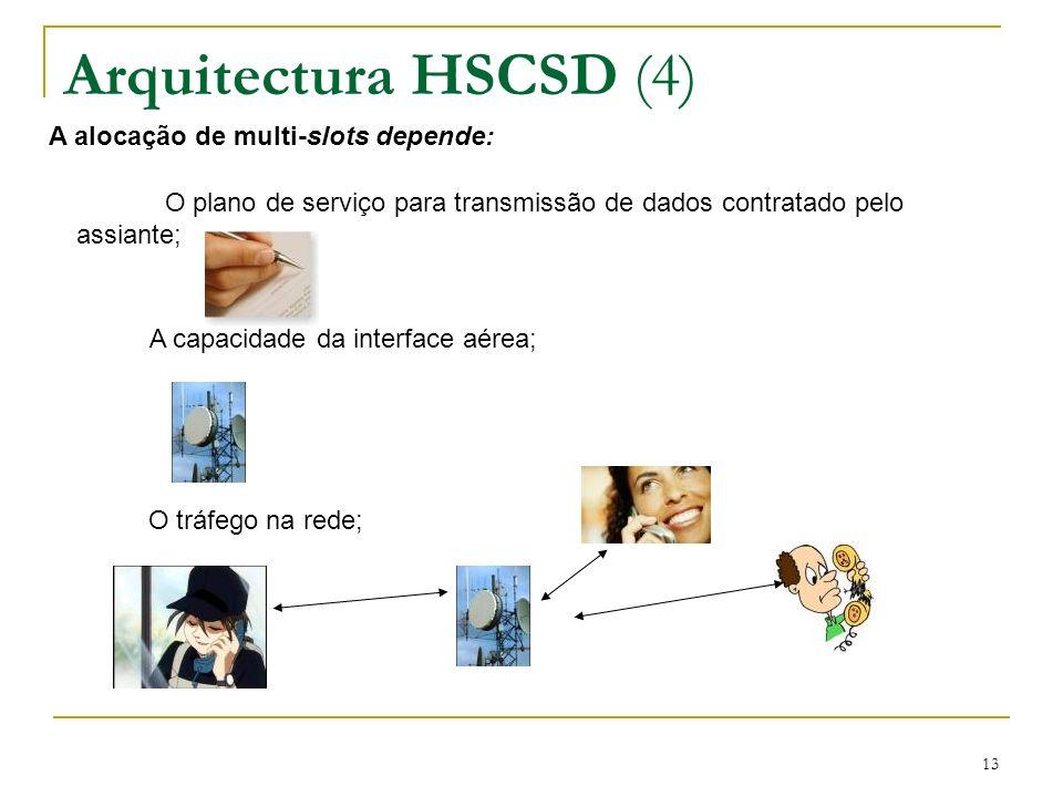 Arquitectura HSCSD (4) A alocação de multi-slots depende: