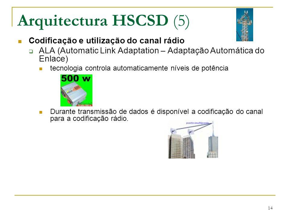 Arquitectura HSCSD (5) Codificação e utilização do canal rádio