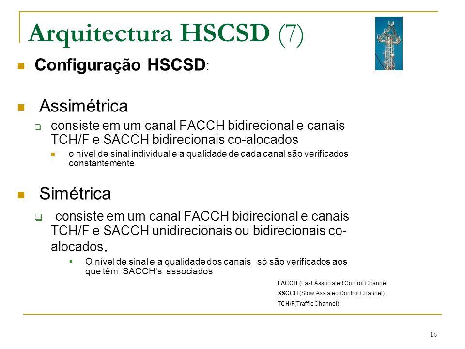 Arquitectura HSCSD (7) Assimétrica Simétrica Configuração HSCSD: