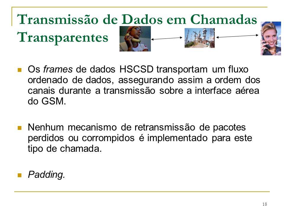 Transmissão de Dados em Chamadas Transparentes