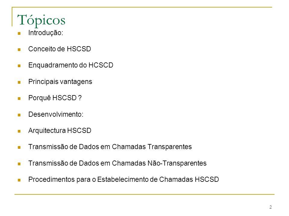 Tópicos Introdução: Conceito de HSCSD Enquadramento do HCSCD