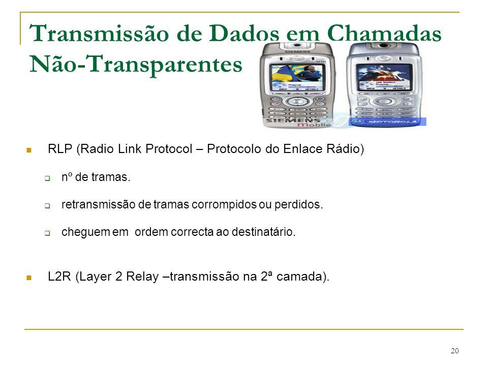 Transmissão de Dados em Chamadas Não-Transparentes