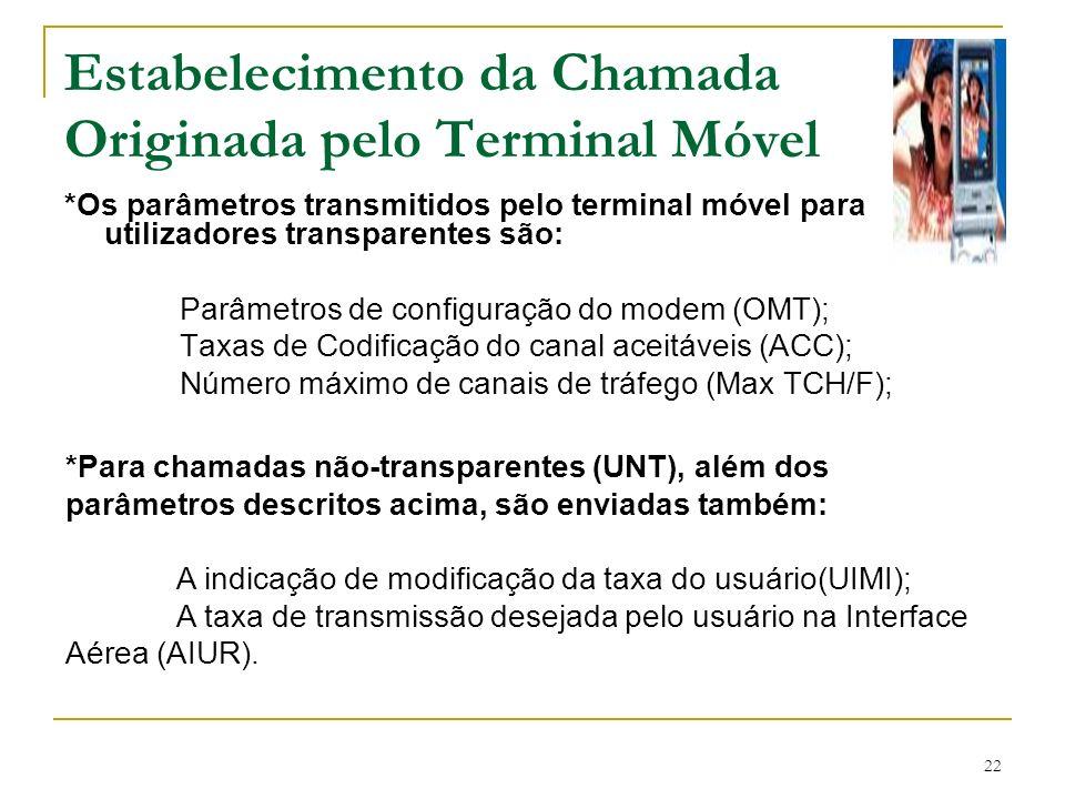 Estabelecimento da Chamada Originada pelo Terminal Móvel