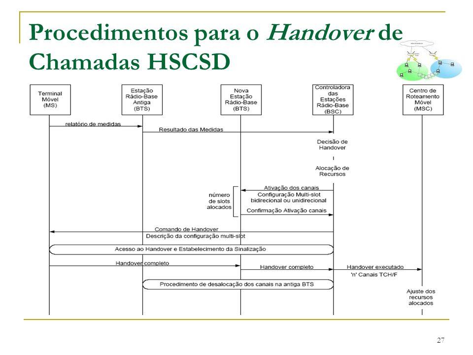 Procedimentos para o Handover de Chamadas HSCSD