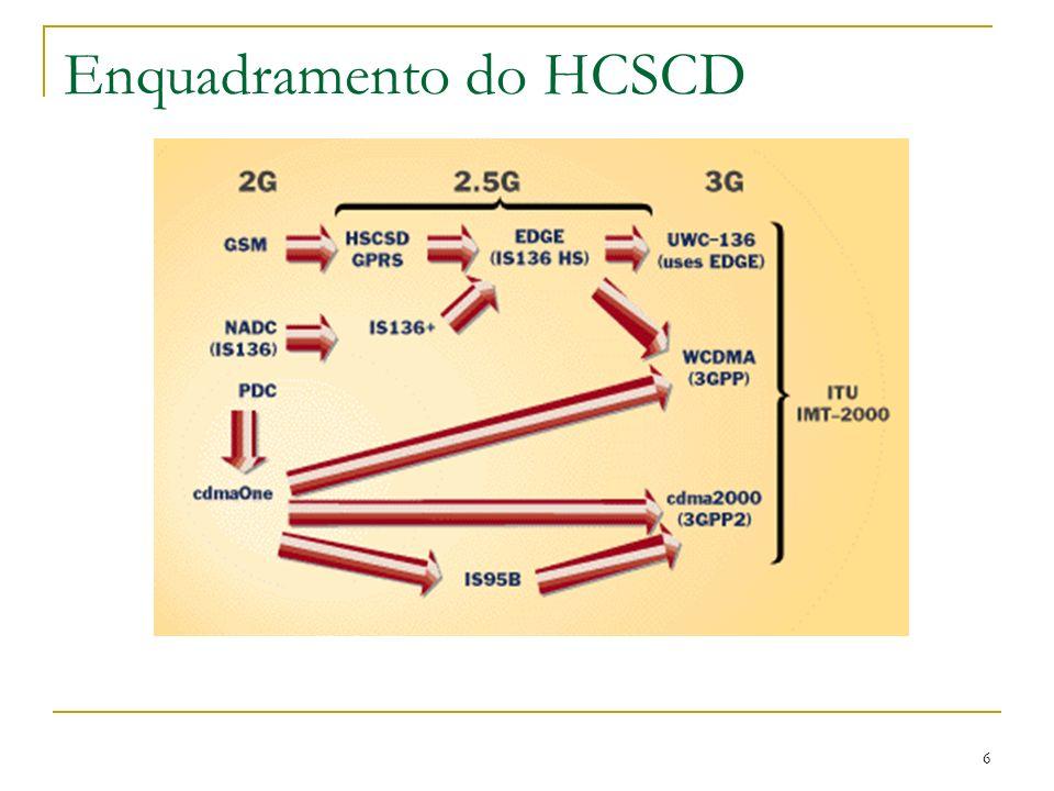 Enquadramento do HCSCD