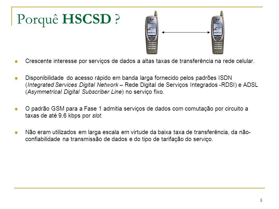 Porquê HSCSD Crescente interesse por serviços de dados a altas taxas de transferência na rede celular.