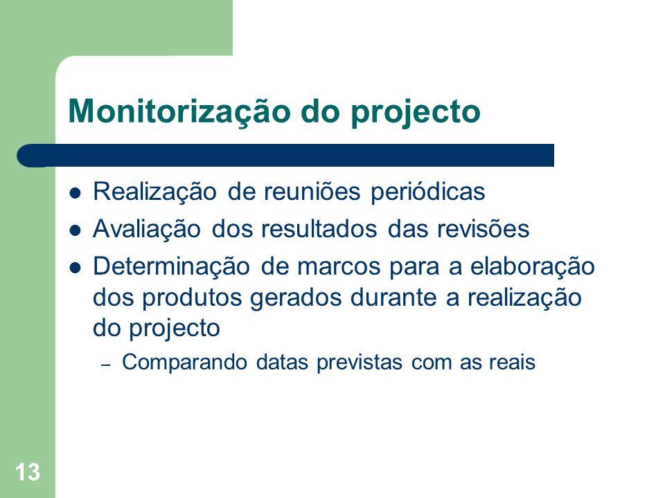 Monitorização do projecto