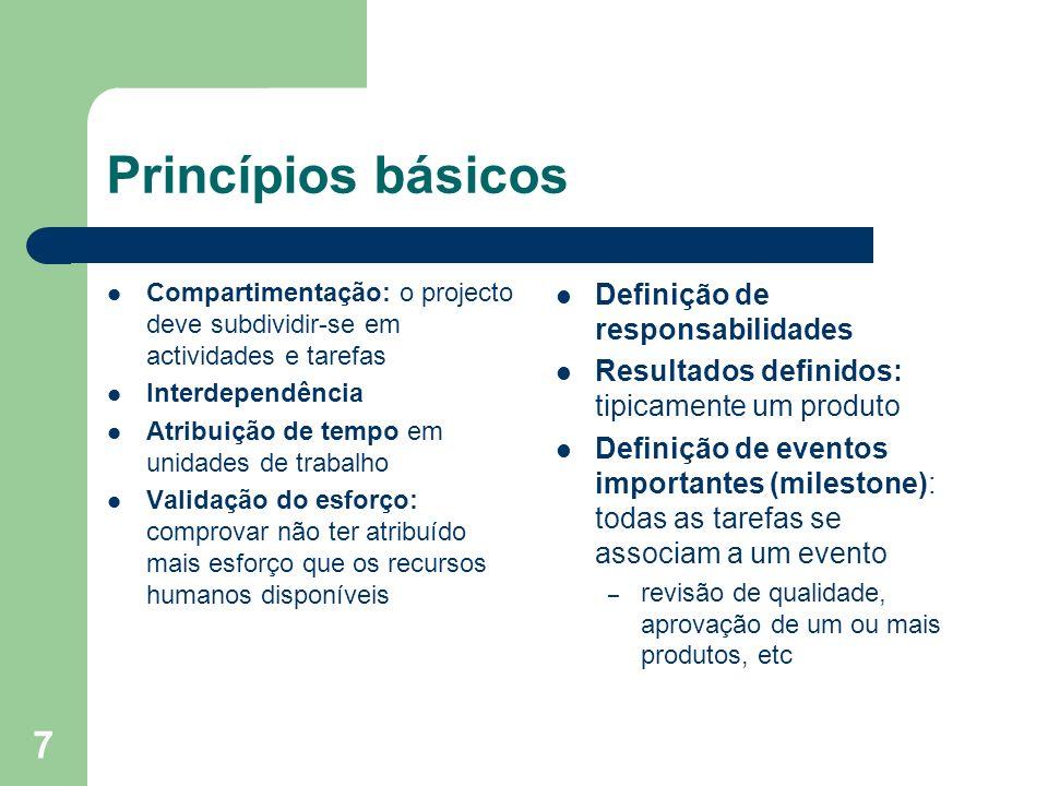 Princípios básicos Definição de responsabilidades