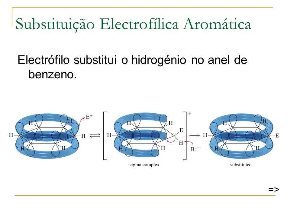 Substituição Electrofílica Aromática