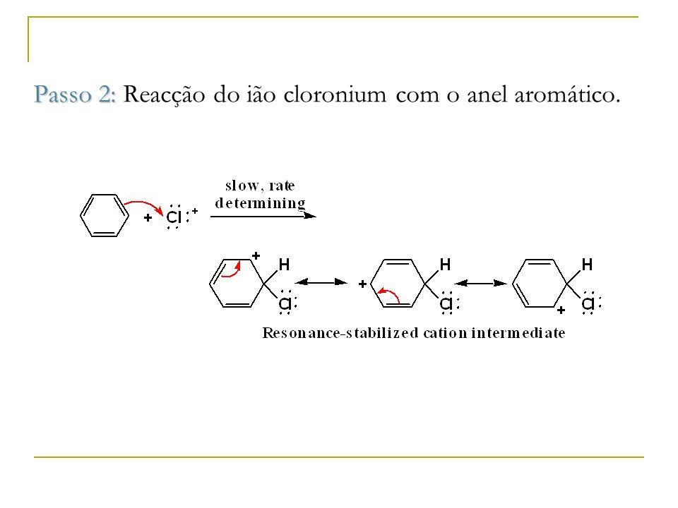 Passo 2: Reacção do ião cloronium com o anel aromático.