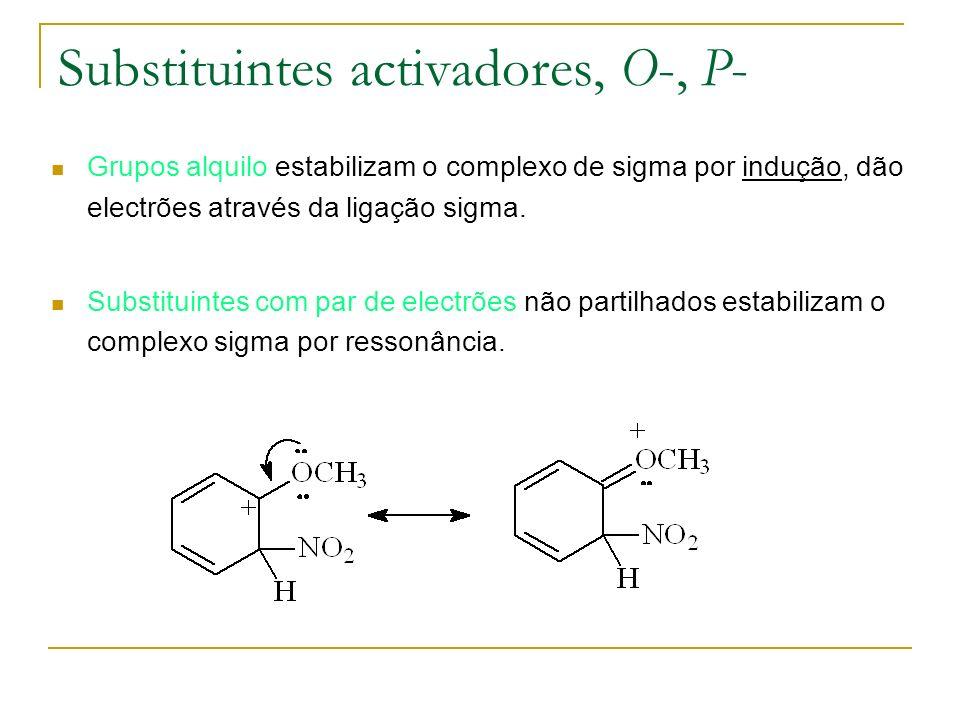 Substituintes activadores, O-, P-