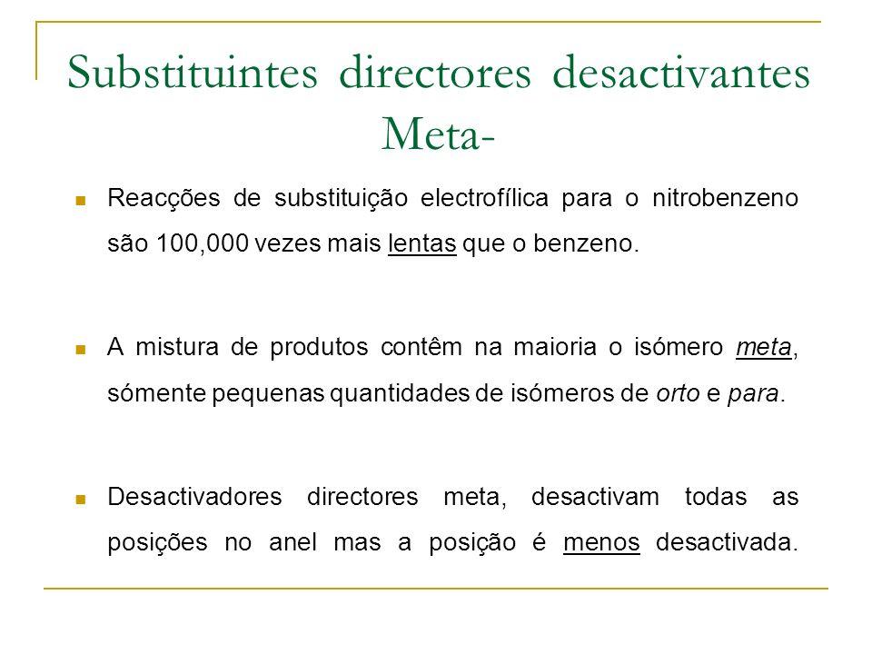 Substituintes directores desactivantes Meta-