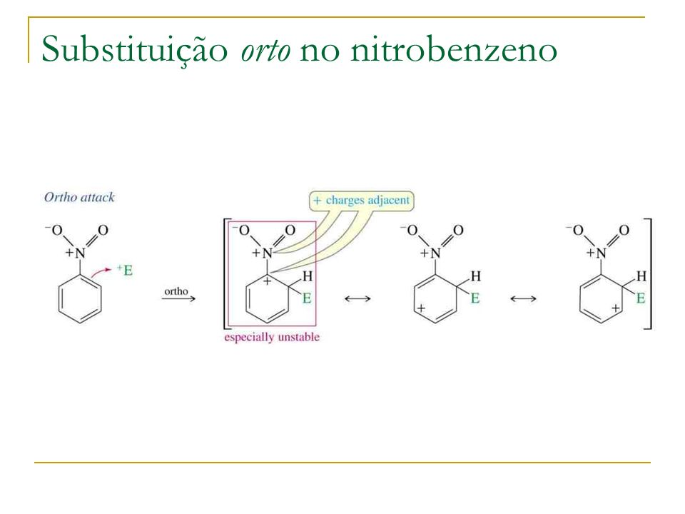 Substituição orto no nitrobenzeno