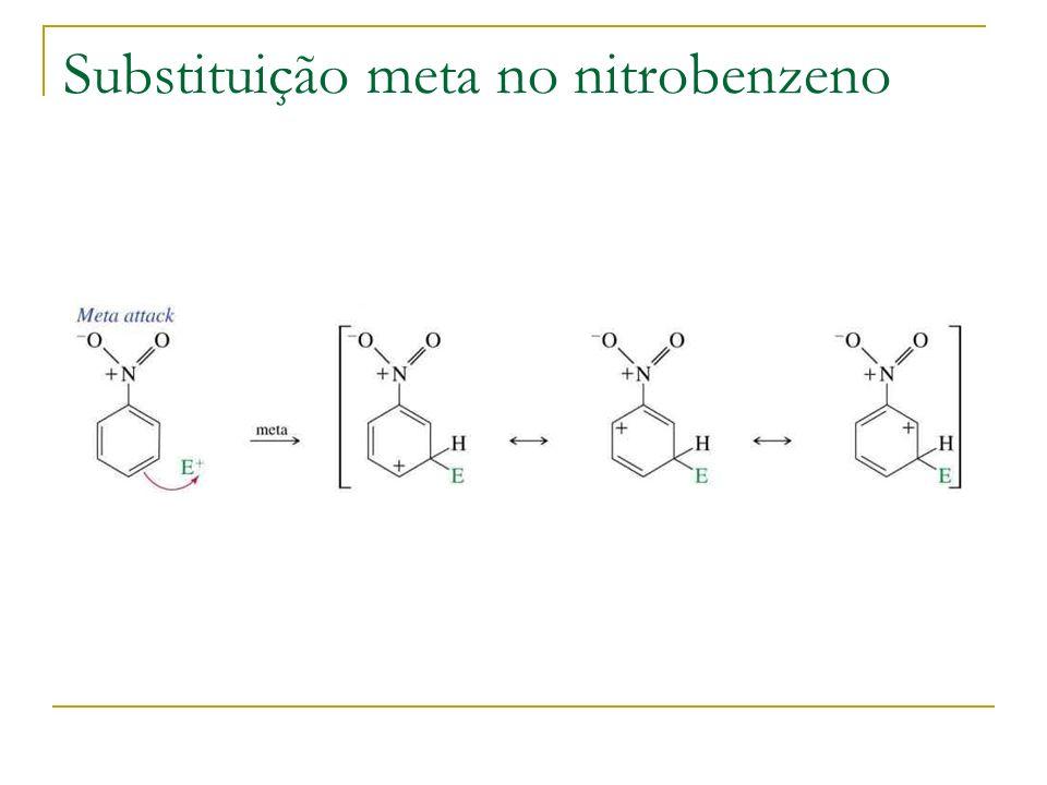 Substituição meta no nitrobenzeno