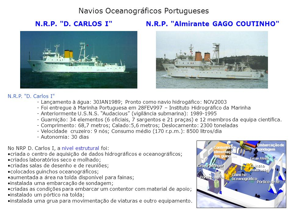 Navios Oceanográficos Portugueses