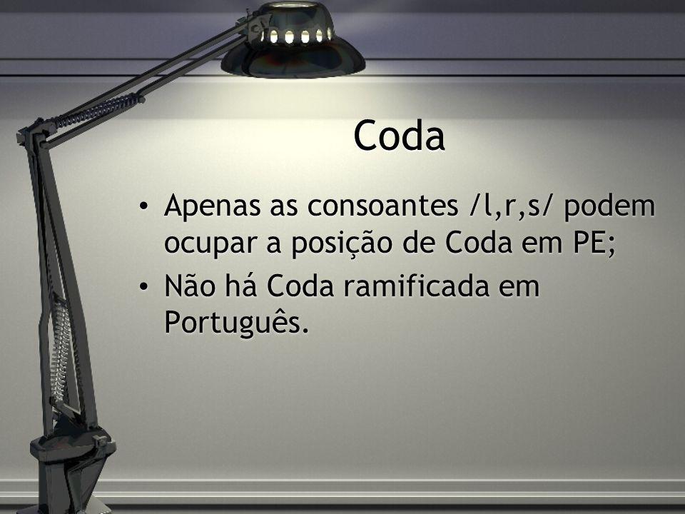Coda Apenas as consoantes /l,r,s/ podem ocupar a posição de Coda em PE; Não há Coda ramificada em Português.