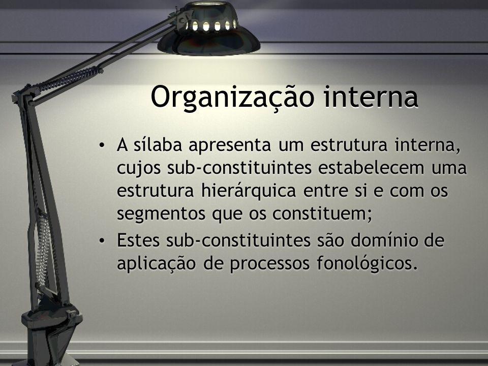 Organização interna