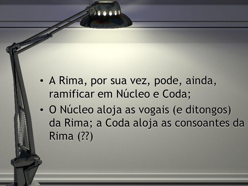 A Rima, por sua vez, pode, ainda, ramificar em Núcleo e Coda;