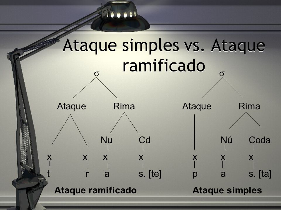 Ataque simples vs. Ataque ramificado