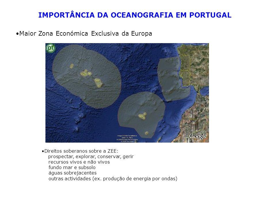 IMPORTÂNCIA DA OCEANOGRAFIA EM PORTUGAL