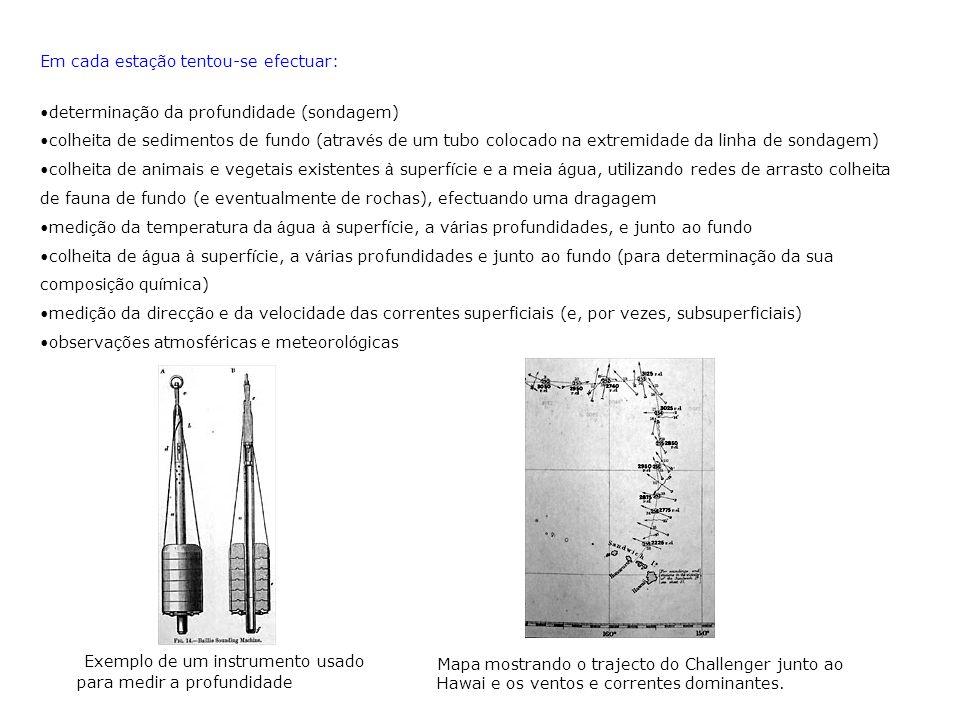 Exemplo de um instrumento usado para medir a profundidade