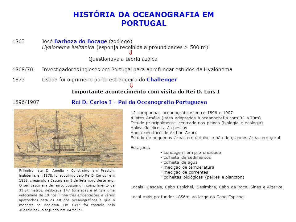 HISTÓRIA DA OCEANOGRAFIA EM PORTUGAL