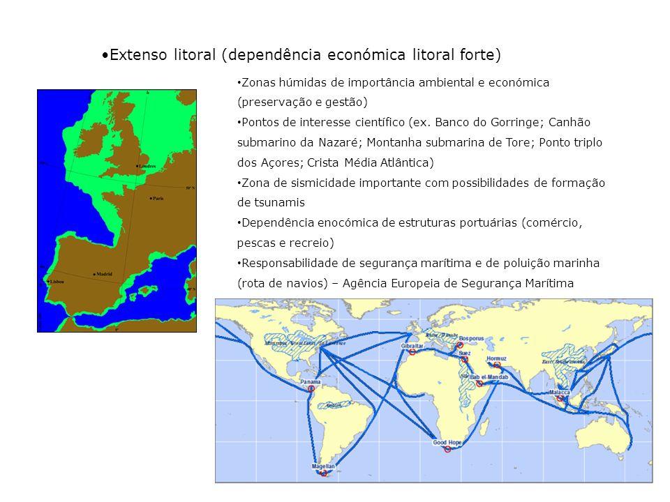 Extenso litoral (dependência económica litoral forte)