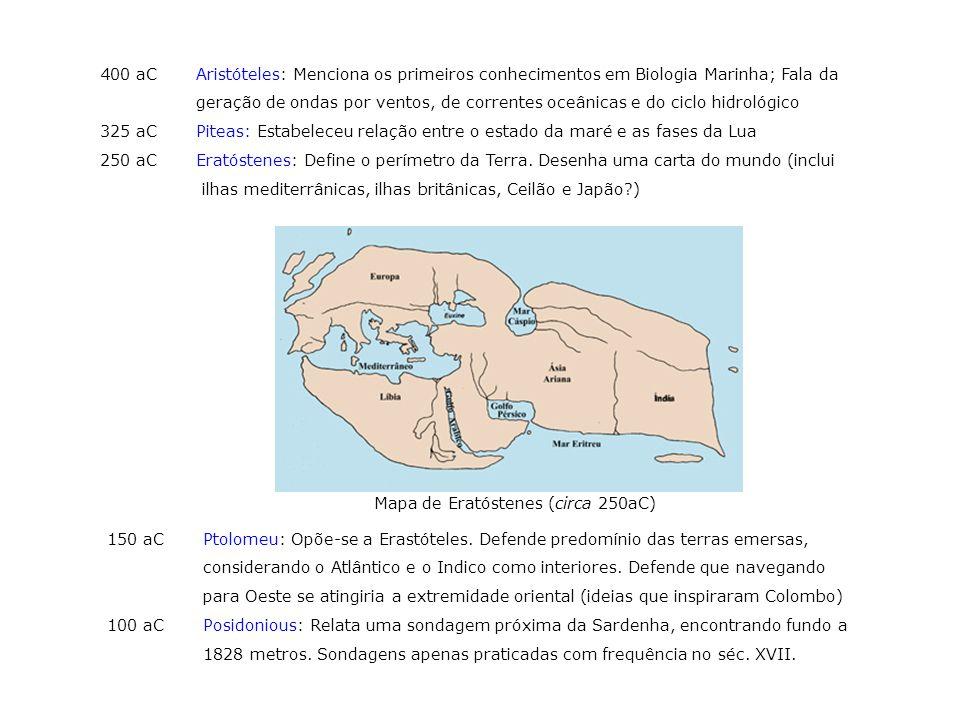 400 aC Aristóteles: Menciona os primeiros conhecimentos em Biologia Marinha; Fala da geração de ondas por ventos, de correntes oceânicas e do ciclo hidrológico