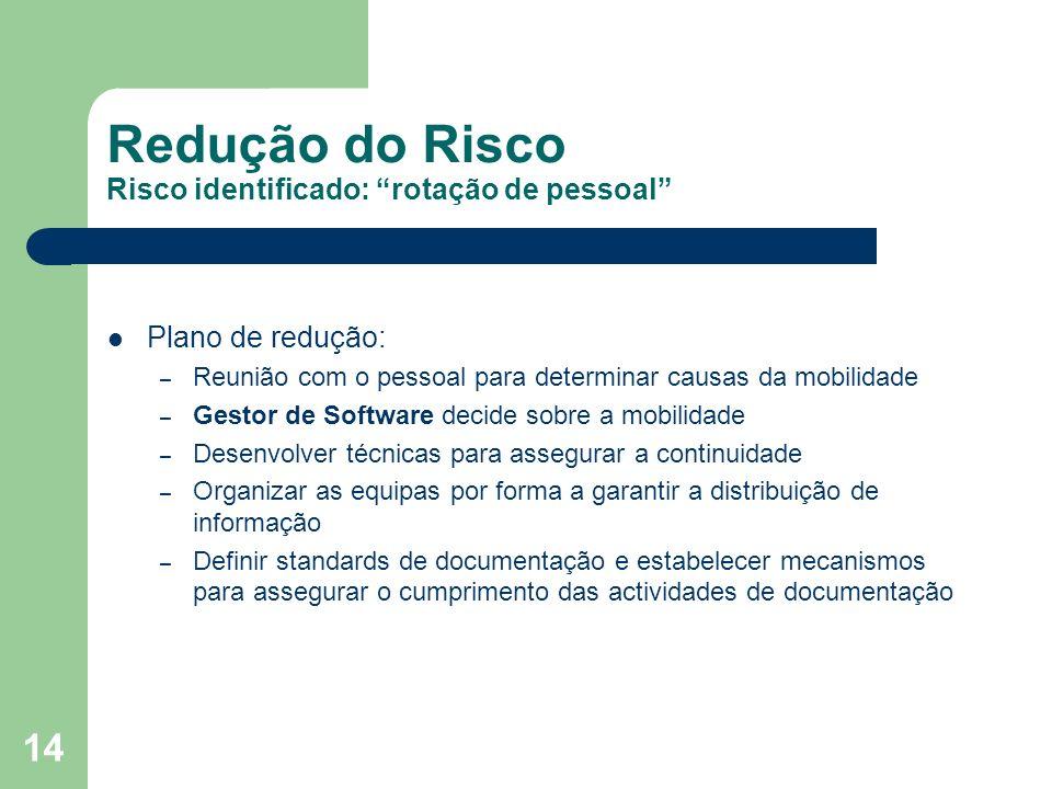 Redução do Risco Risco identificado: rotação de pessoal