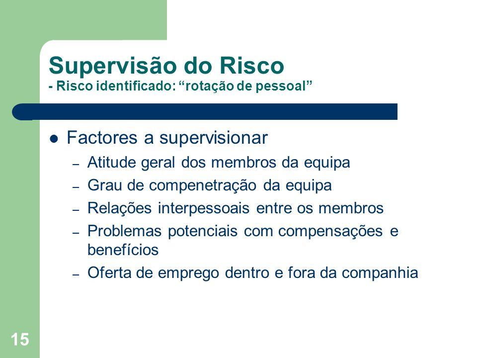 Supervisão do Risco - Risco identificado: rotação de pessoal