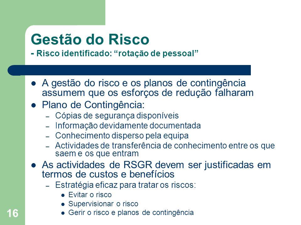 Gestão do Risco - Risco identificado: rotação de pessoal