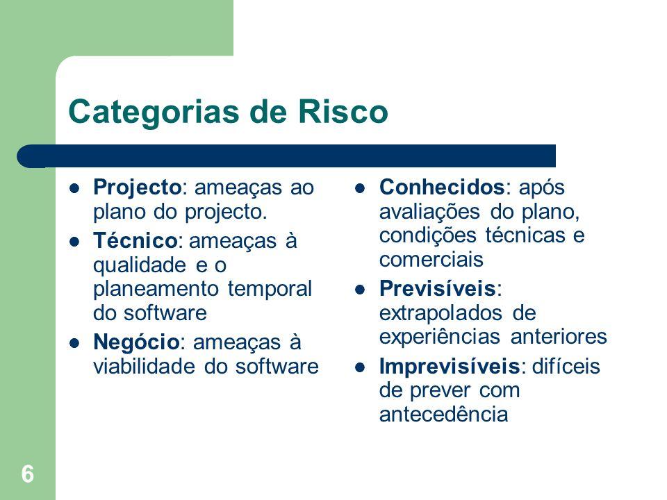 Categorias de Risco Projecto: ameaças ao plano do projecto.